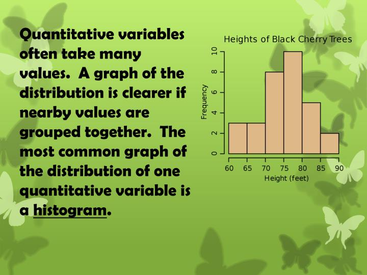 Quantitative variables often take many values.  A graph of the distribution is clearer if nearby values are grouped together.  The most common graph of the distribution of one quantitative variable is a
