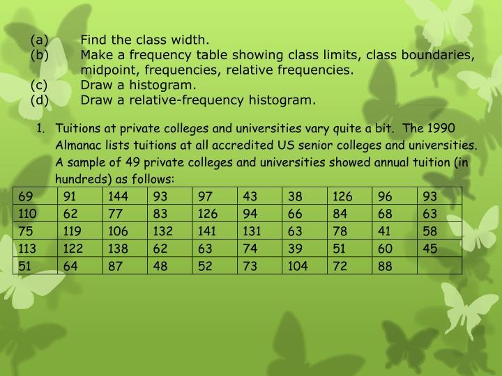 (a)Find the class width.