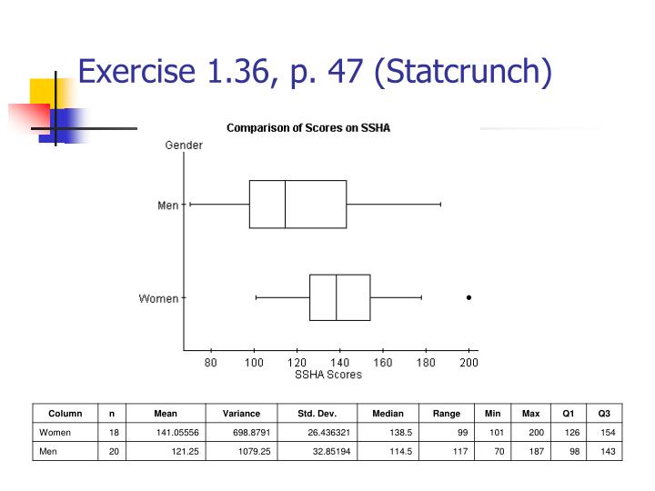Exercise 1.36, p. 47 (Statcrunch)