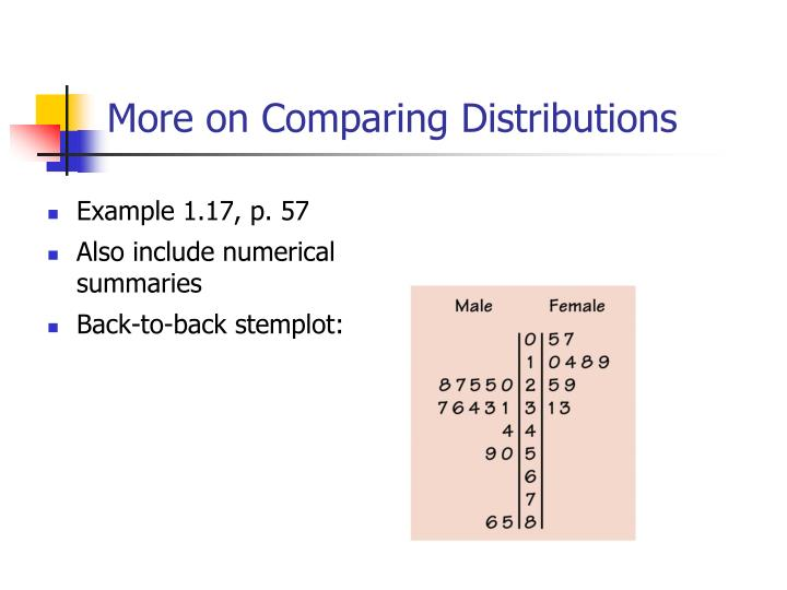 More on Comparing Distributions