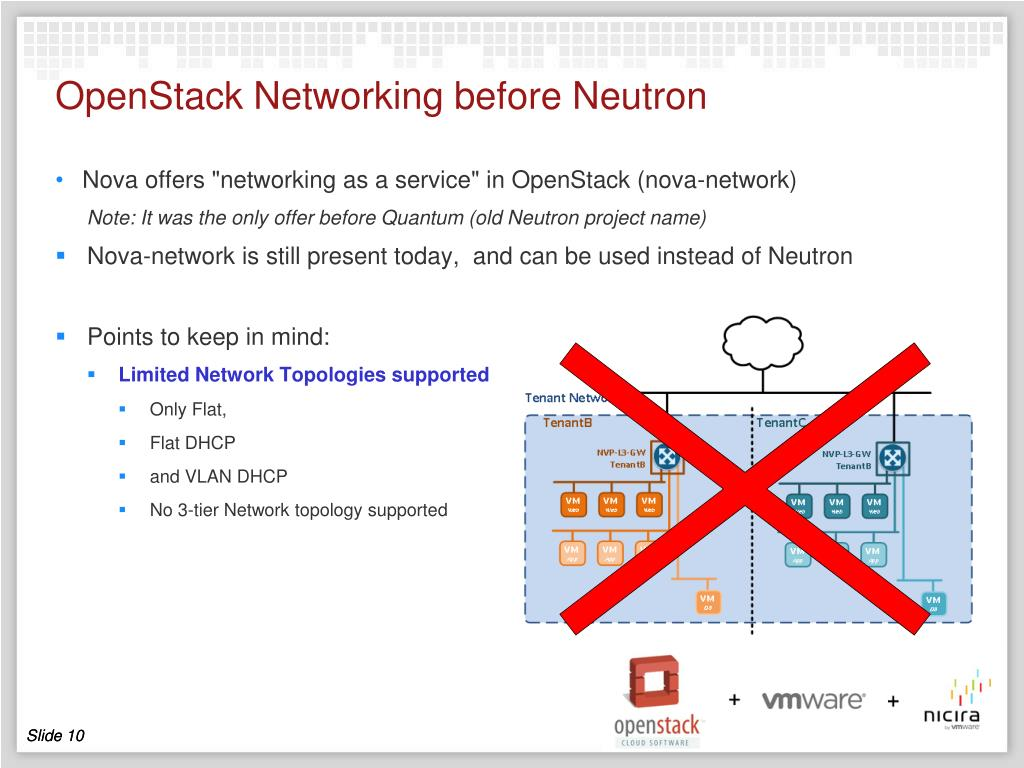 PPT - Under the Hood: Network Virtualization with OpenStack Neutron