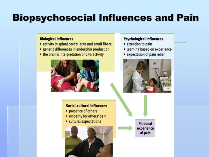 Biopsychosocial Influences and Pain