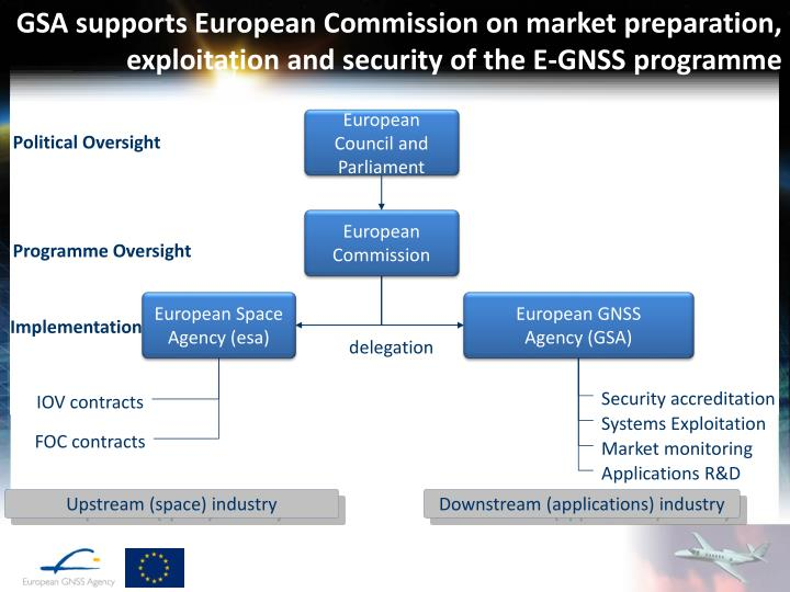 GSA supports European Commission