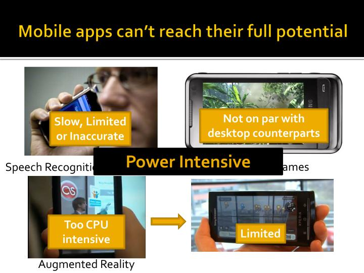 Mobile apps can t reach their full potential
