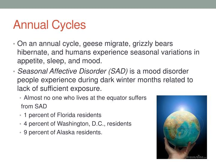 Annual Cycles