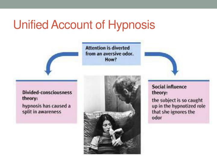 Unified Account of Hypnosis