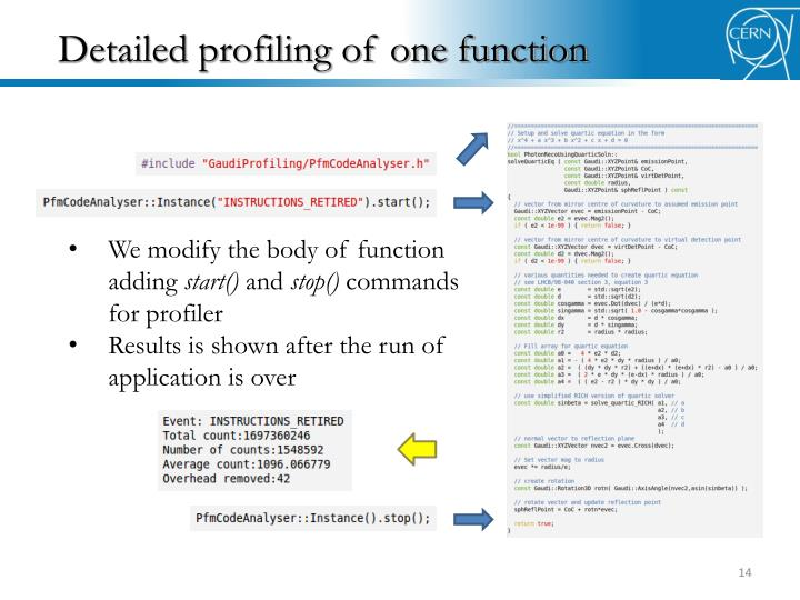 Detailed profiling of one function