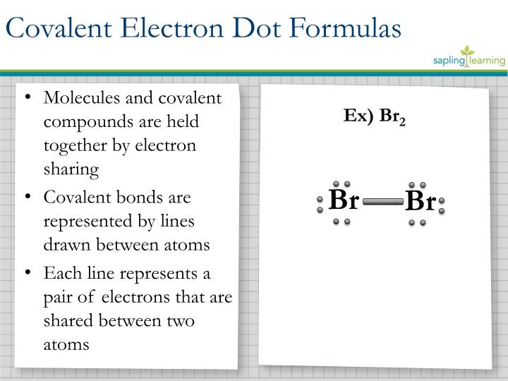 Molecules and covalent