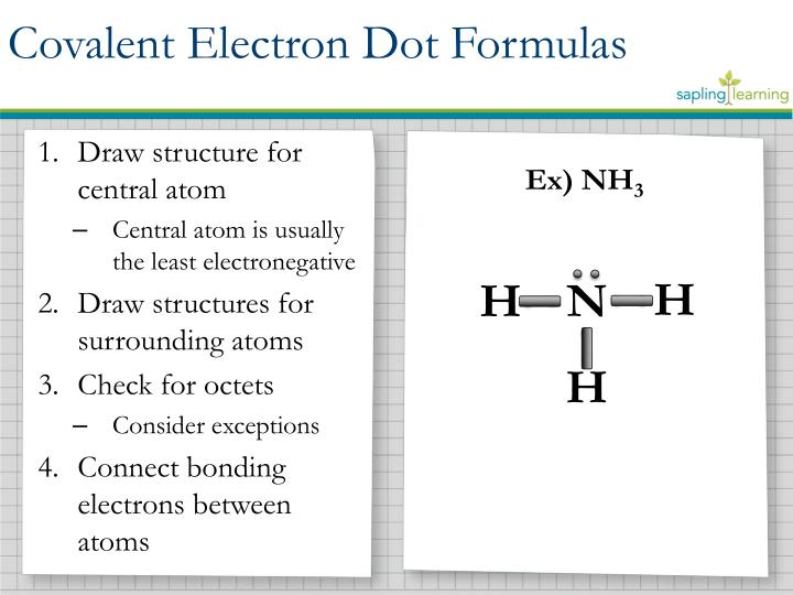 Draw structure for central atom