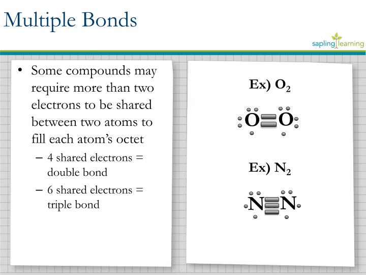 Some compounds may require more than two electrons to be shared between two atoms to fill each atom's octet