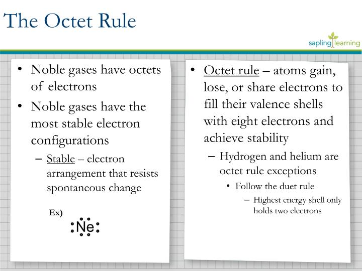 Noble gases have octets of electrons