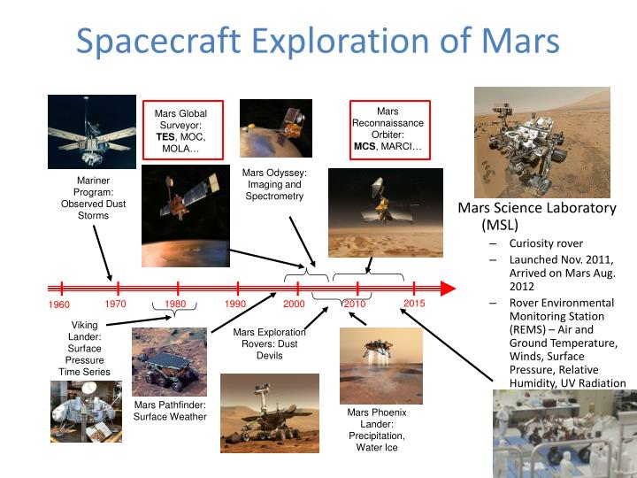 Ppt Insights From Mars And Earth For Predictability And