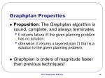graphplan properties