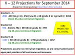 k 12 projections for september 2014 based on moving along december 2012 actuals