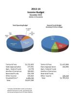 2013 14 income budget december 2013 dollars in thousands