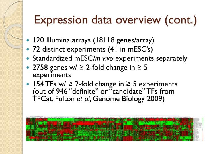Expression data overview (cont.)