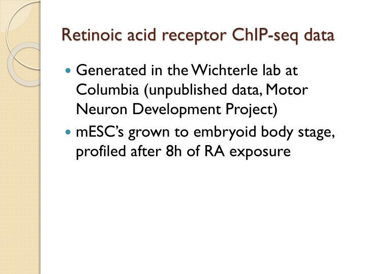 Retinoic acid receptor