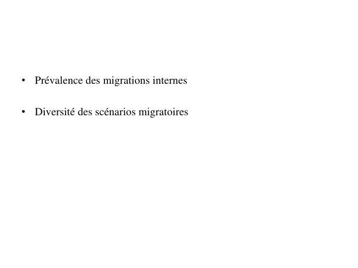 Prévalence des migrations internes