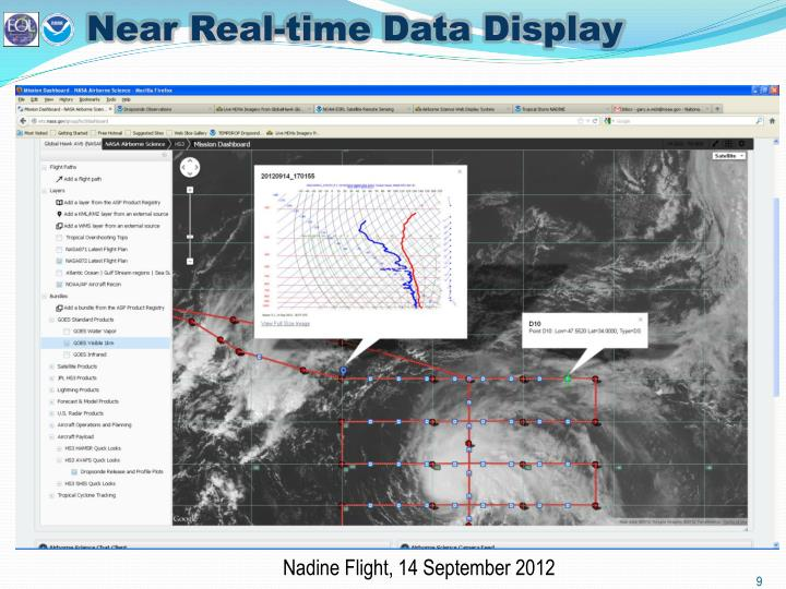 Near Real-time Data Display