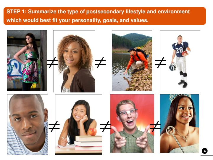 STEP 1: Summarize the type of postsecondary lifestyle and environment which would best fit your personality, goals, and values.