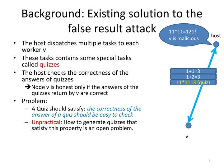 Background: Existing solution to the false result attack