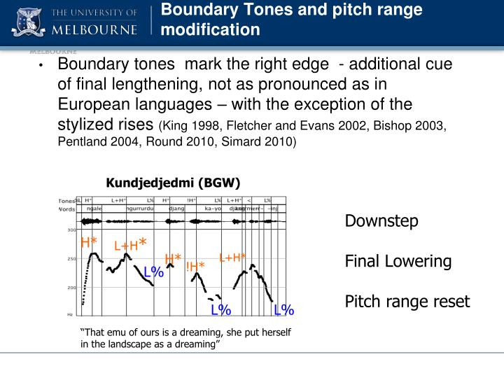 Boundary Tones and pitch range modification