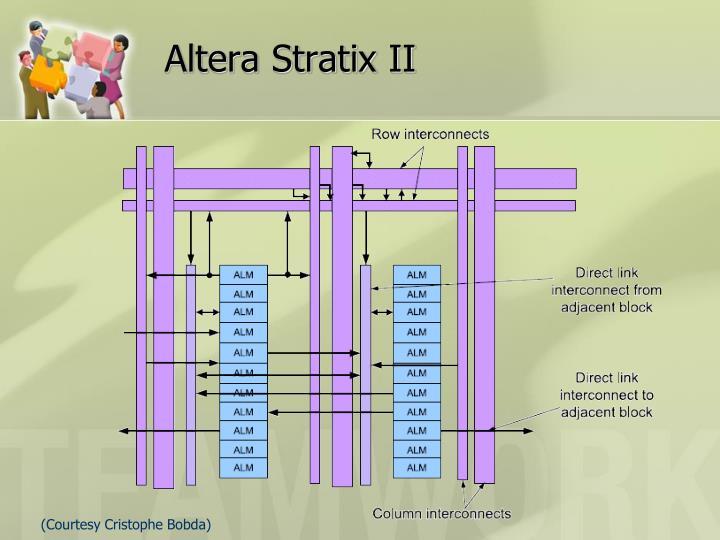 Altera Stratix II