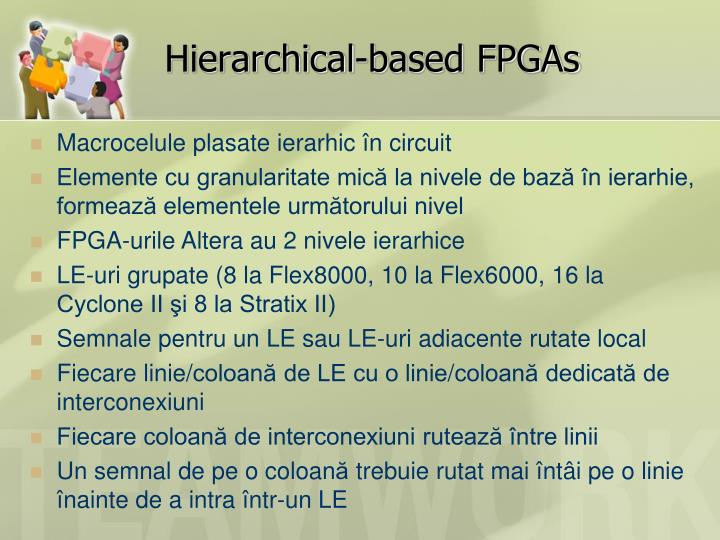 Hierarchical-based FPGAs