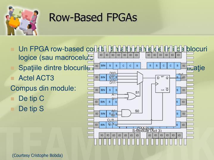 Row-Based FPGAs