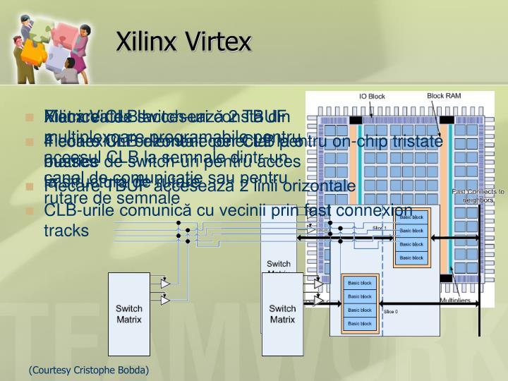 Xilinx Virtex