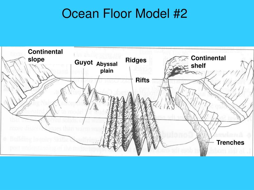 PPT - Ocean Floor PowerPoint