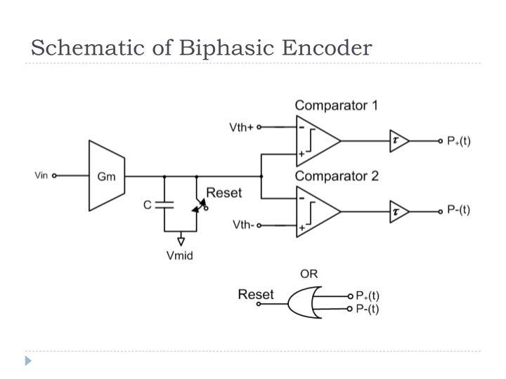 Schematic of Biphasic Encoder