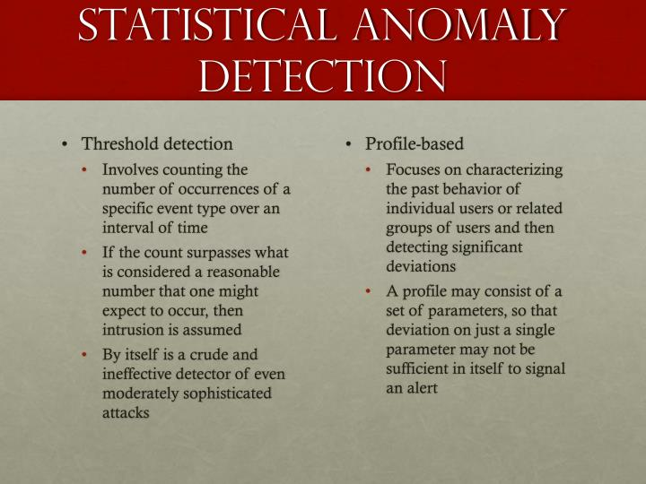 Statistical Anomaly Detection