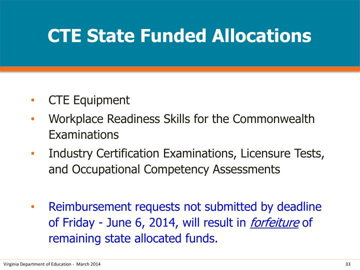 CTE State Funded Allocations