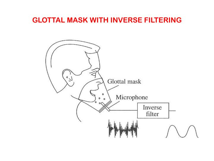 GLOTTAL MASK WITH INVERSE FILTERING