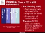 results phase of art in mch implementation