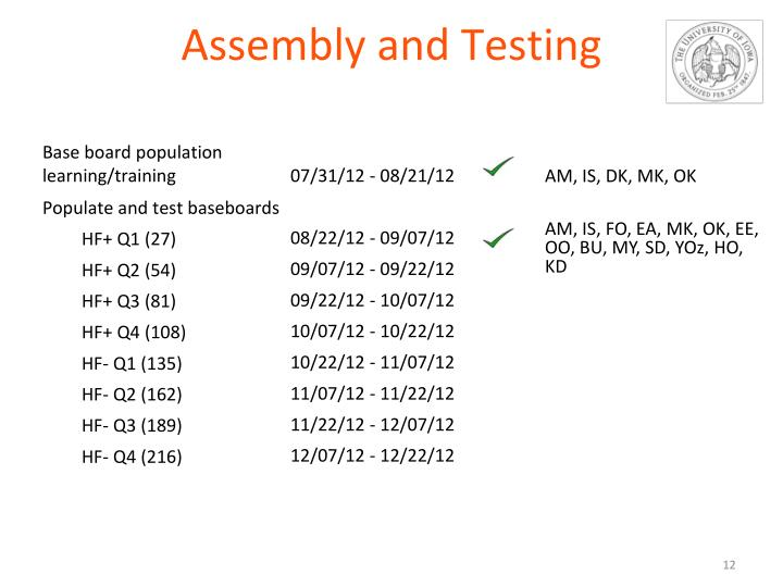 Assembly and Testing