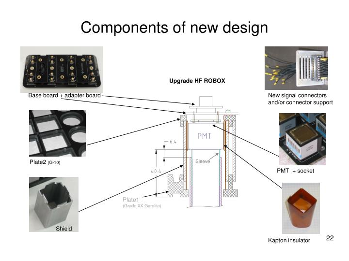 Components of new design