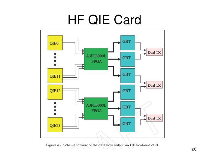 HF QIE Card