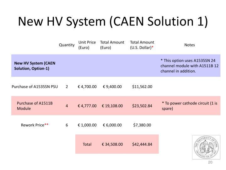 New HV System (CAEN Solution 1)