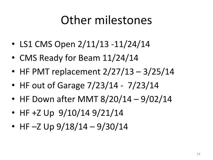 Other milestones