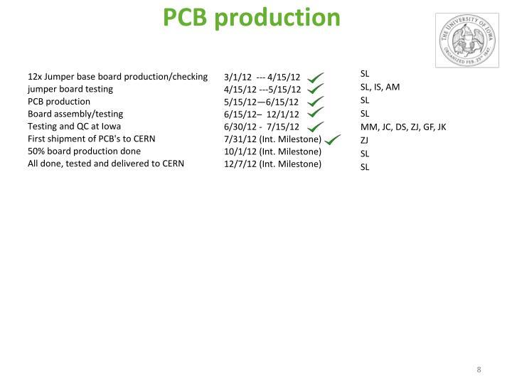 PCB production