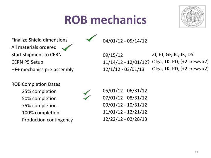 ROB mechanics