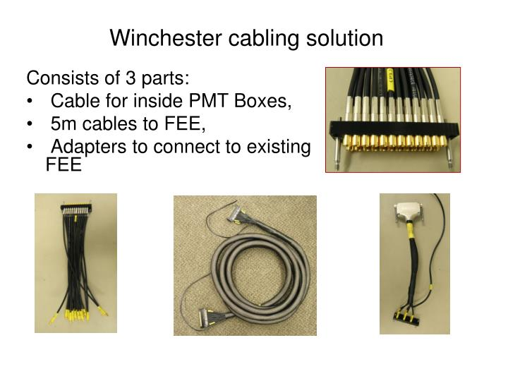 Winchester cabling solution