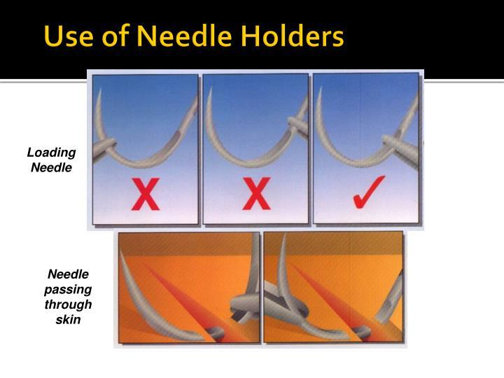 Use of Needle Holders