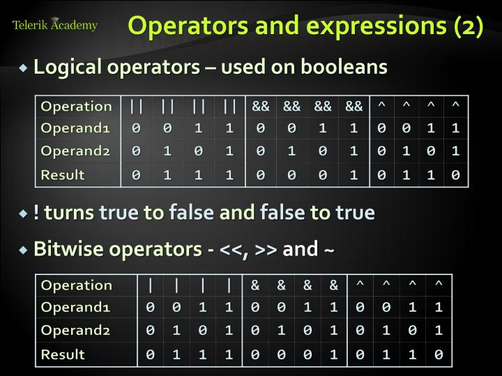 Operators and expressions (2)