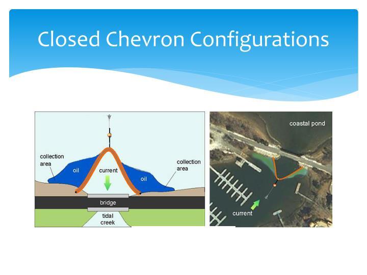 Closed Chevron Configurations