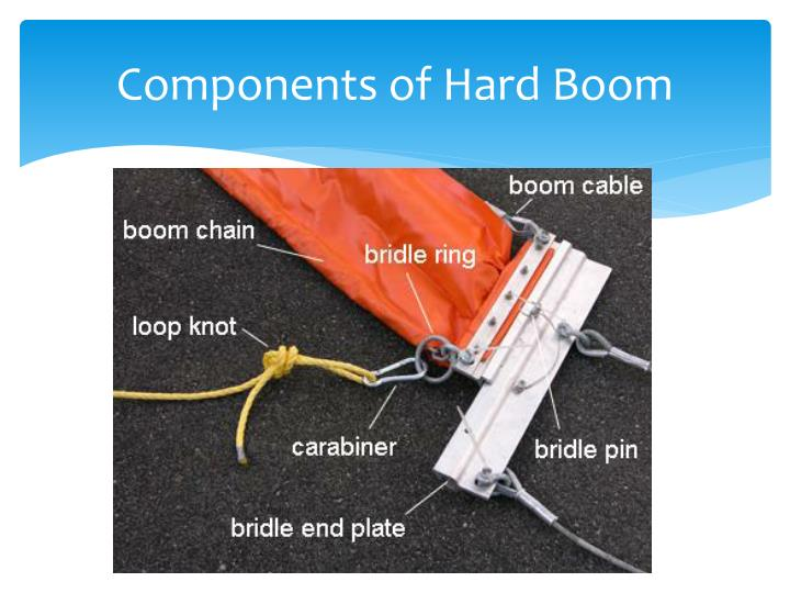 Components of Hard Boom