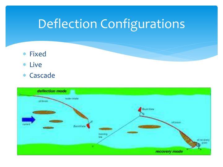 Deflection Configurations