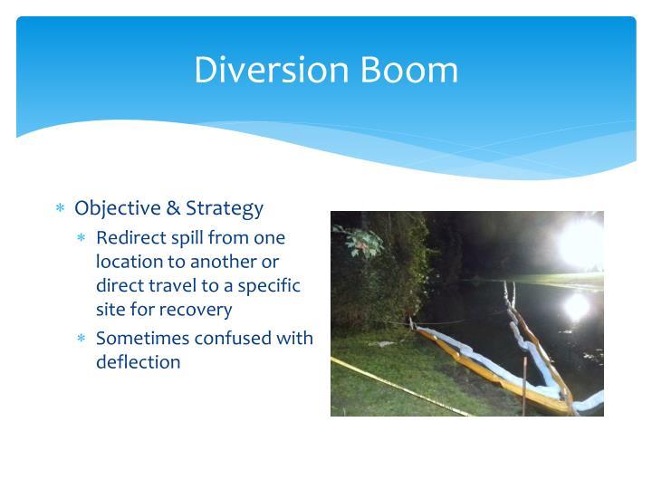 Diversion Boom